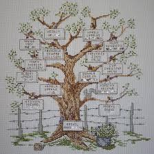 Der Einbaum